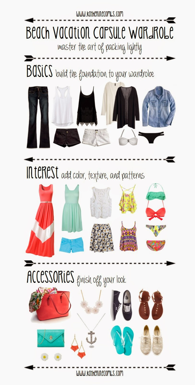 Beach Vacation Capsule Wardrobe Kat Combs
